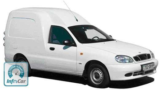 Renault Logan PickUp �������. ���� ���� ����� ����� ...